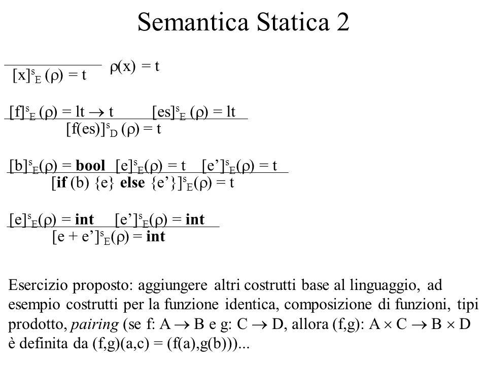 Semantica Statica 2 [x]sE (r) = t r(x) = t [f(es)]sD (r) = t